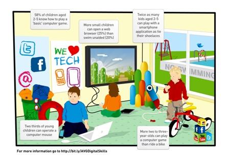 NurseryTech_Infographic-11